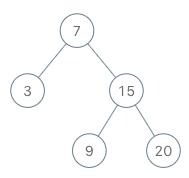 二叉搜索树迭代器.png